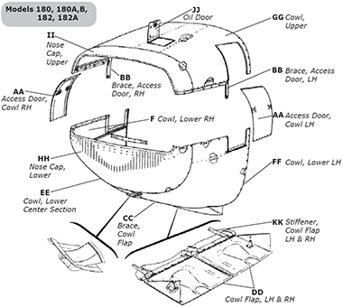 Cessna 150 Engine Diagram